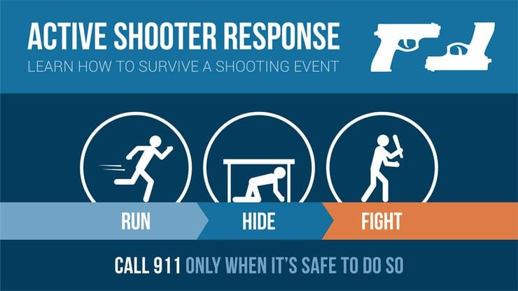 active-shooter-response-911cellular-run-hide-fight-03